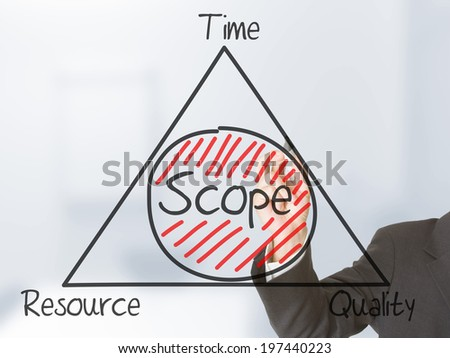 Businessman drawing Scope Management schema on transparent screen - stock photo