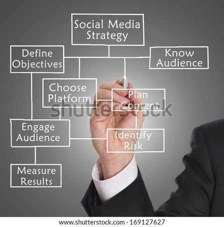 Businessman drawing social media diagram concept.  - stock photo