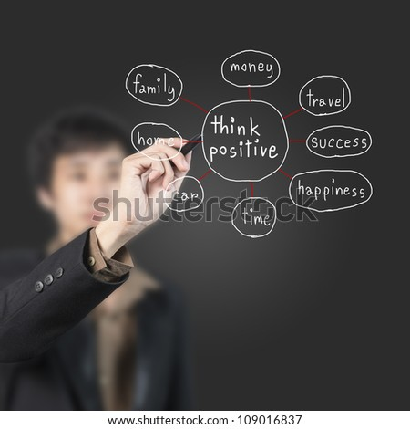 Businessman drawing think positive on white board - stock photo
