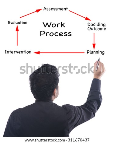 Businessman drawing Work Process Flow Chart - stock photo