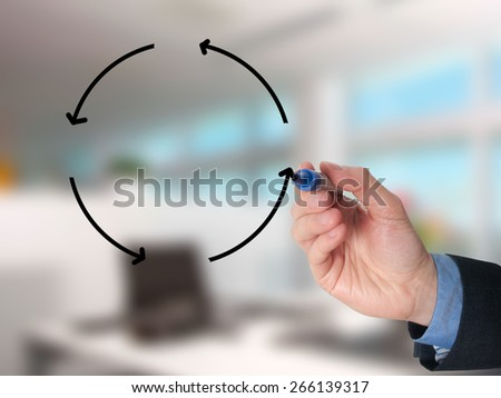 Businessman hand drawing a circle with marker on the screen against office background Stock Image - stock photo