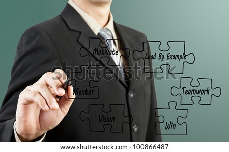 Businessman hand drawing business success - stock photo