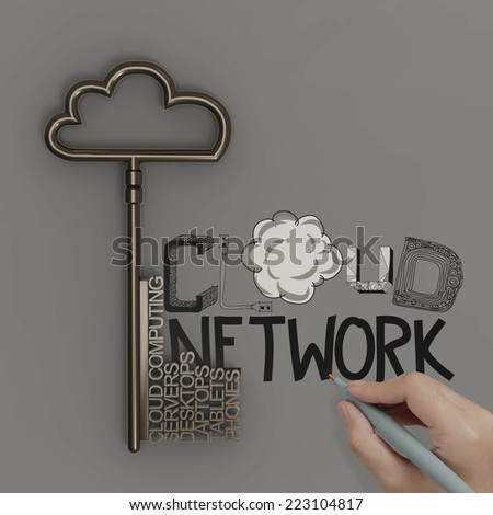 Businessman hand working with a Cloud Computing diagram with 3d key as concept - stock photo