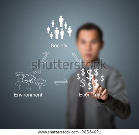 businessman pointing at sustainable business balance diagram of society environment and economy - stock photo