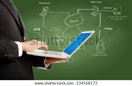 Businessman pushing on laptop keyboard for Business Concept with web service diagram. - stock photo