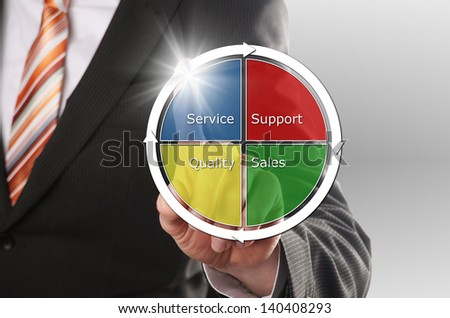 businessman sets his new marketing strategy to increase the customer satisfaction - stock photo