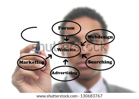Businessman with an English Diagram - stock photo