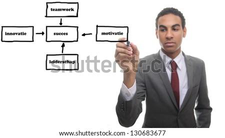 Businessman with Dutch Diagram - stock photo