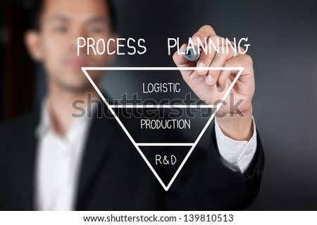 Businessman with pen drawing process planning on whiteboard - stock photo