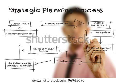 Businessman write business strategic planning on the whiteboard. - stock photo