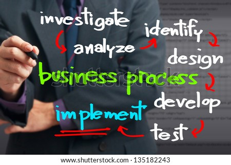 Businessman writing a business process concept - stock photo
