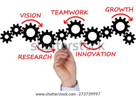 Businessman writing business plan concept for success, team and growth - stock photo