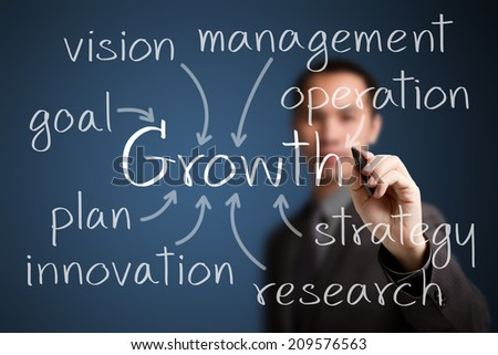 businessman writing concept of business growth - stock photo