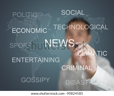 businessman writing news and various type of news on whiteboard - stock photo