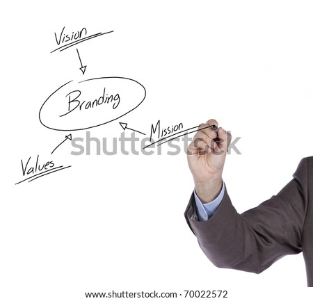 businessmen hand drawing a branding solution diagram on a whiteboard (selective focus) - stock photo