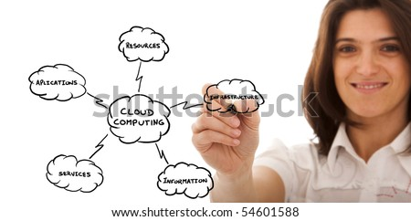 Businesswoman drawing a Cloud Computing schema on the whiteboard (selective focus) - stock photo