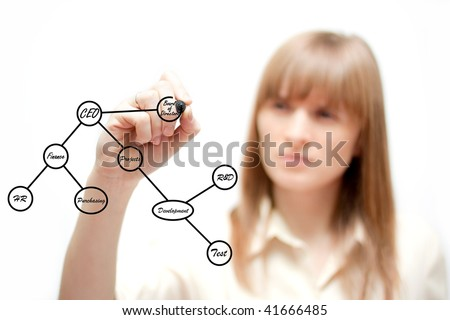 Businesswoman drawing an organization chart isolated over a white background. - stock photo