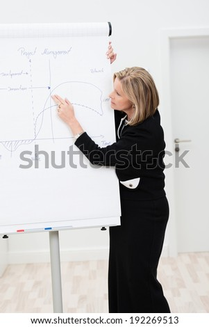 Businesswoman in a stylish black slacksuit standing in front of a flip chart giving a presentation to her colleagues or team as she discusses a diagram - stock photo