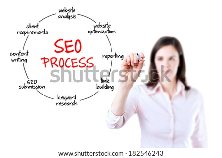 Businesswoman touching virtual screen with SEO process information. Isolated on white.  - stock photo