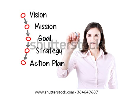 Businesswoman writing business process concept (vision - mission - goal - strategy - action plan). Isolated on white.   - stock photo
