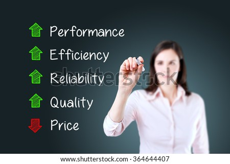 Businesswoman writing decreased price compare with increased quality, reliability, efficiency, performance.  Blue background. - stock photo