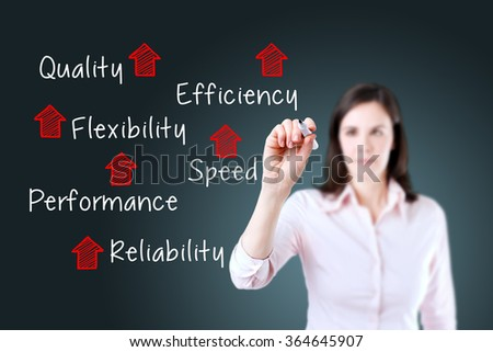 Businesswoman writing rising reliability, quality, efficiency, flexibility, performance and speed. Blue background. - stock photo