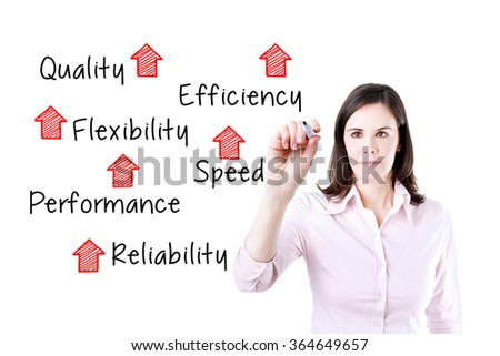 Businesswoman writing rising reliability, quality, efficiency, flexibility, performance and speed. Isolated on white.  - stock photo