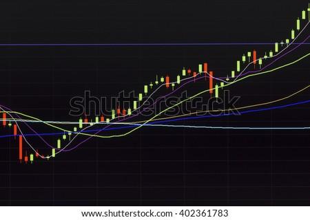 Candlestick chart patterns uptrend ,Stock Market - stock photo