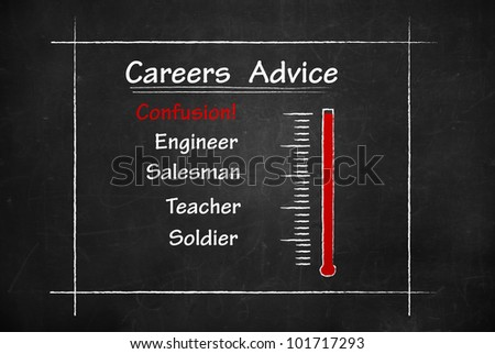 Careers Advice Meter Drawing on blackboard - stock photo