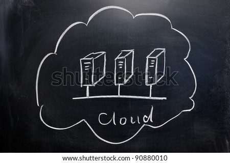 chalkboard image  of cloud computing concept - stock photo
