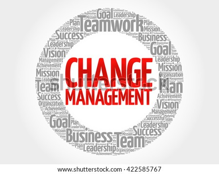 Change management circle word cloud, business concept - stock photo