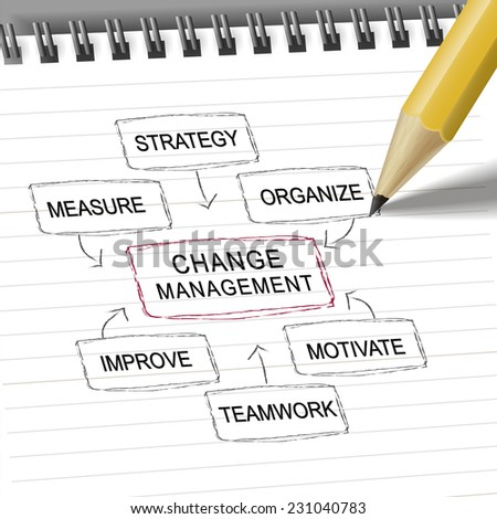 change management flow chart with pencil on notebook - stock photo
