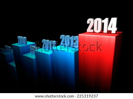 Chart of growth year after year on black background. 2014 as an end. 3d render - stock photo