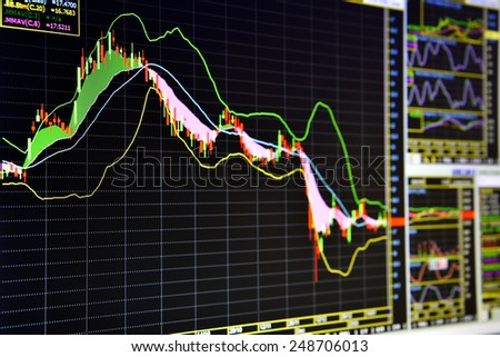 Charts of financial instruments with various type of indicators for technical analysis on the monitor of a computer - stock photo