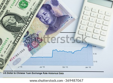Chinese Yuan versus US dollar on Paper graph and calculator Forex Trade concept  - stock photo