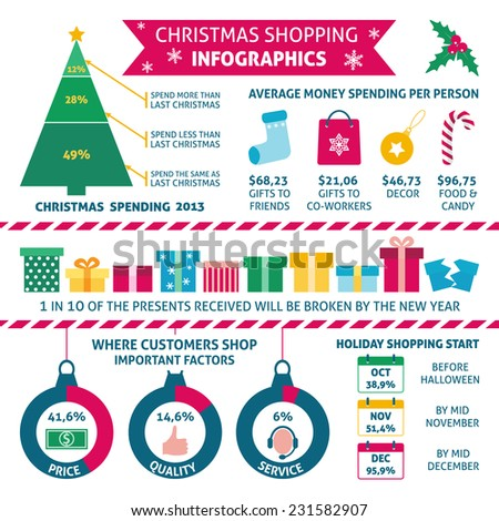 Christmas infographic with sample data - information, charts, icons. - stock photo