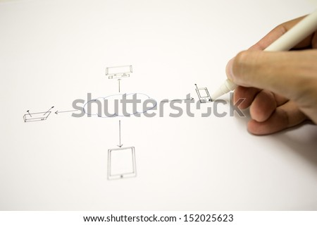 Close up of a hand drawing Networking data flow diagram clients  servers  internet - stock photo