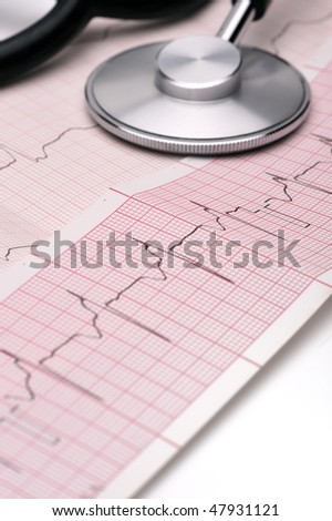 Close-up shot of phonendoscope lying on a cardiogram - stock photo