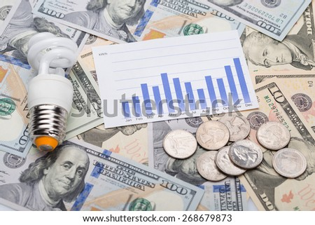 Closeup of energy saving bulb with graph and coins on dollar bills - stock photo