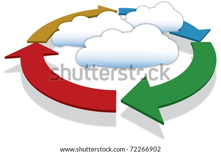 Cloud computing, business and technology diagram - stock photo