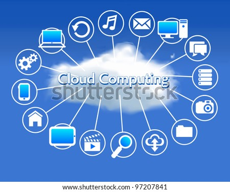 """Cloud Computing concept - Client computers communicating with resources located in the """"cloud"""" - Raster Version - stock photo"""
