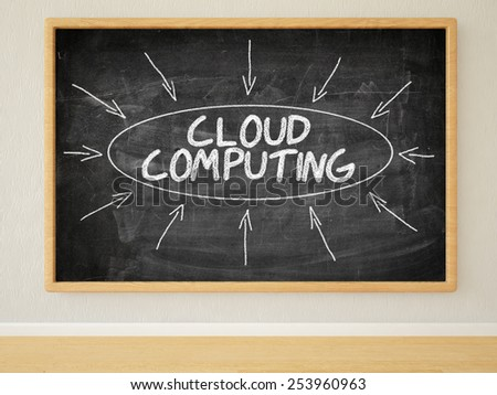 Cloud Computing - 3d render illustration of text on black chalkboard in a room. - stock photo