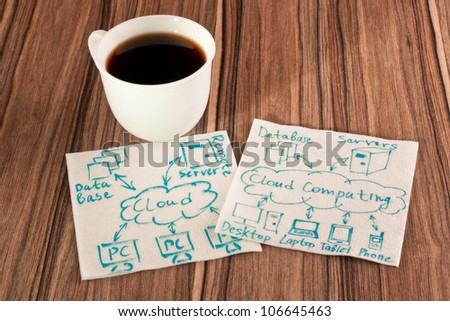 Cloud computing on a napkin and cup of coffee - stock photo