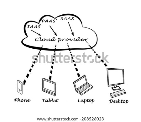 Cloud provider - stock photo