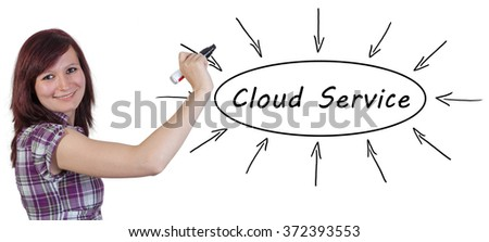 Cloud Service - young businesswoman drawing information concept on whiteboard.  - stock photo