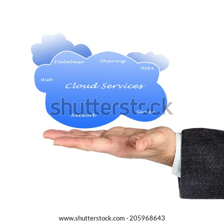Cloud services - stock photo