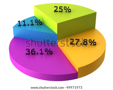 Colorful 3D pie chart with percents - stock photo