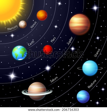 Colorful solar system showing the positions and orbits of the Sun  Earth  Mars  Mercury  Jupiter  Saturn  Uranus  Neptune in a twinkling night sky with stars - stock photo