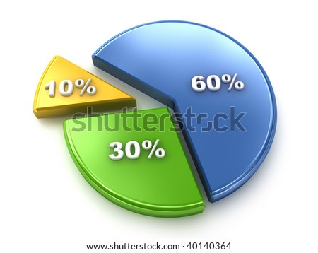 Colour diagram with percent on a white background - stock photo