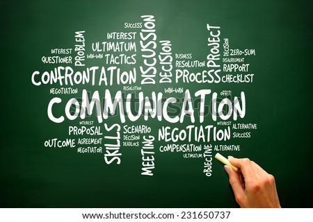 Communication concept word cloud, presentation background - stock photo
